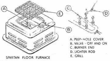 Floor Furnace Gas Valve additionally Atwood Furnace Parts Diagram moreover Power Flame Wiring Diagram likewise Old Furnace Thermostats moreover Atwood 8535 Furnace Wiring Diagram For Rv. on hydro flame furnace wiring diagram